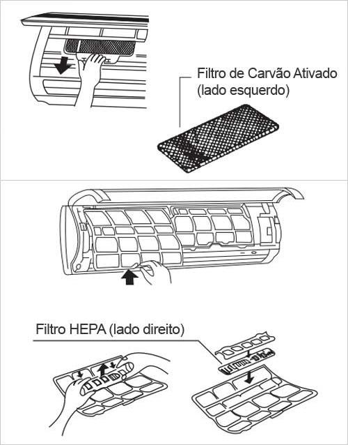Retirada de filtro de carvão ativado e filtro HEPA - Como limpar o seu Ar Condicionado Split - WebContinental