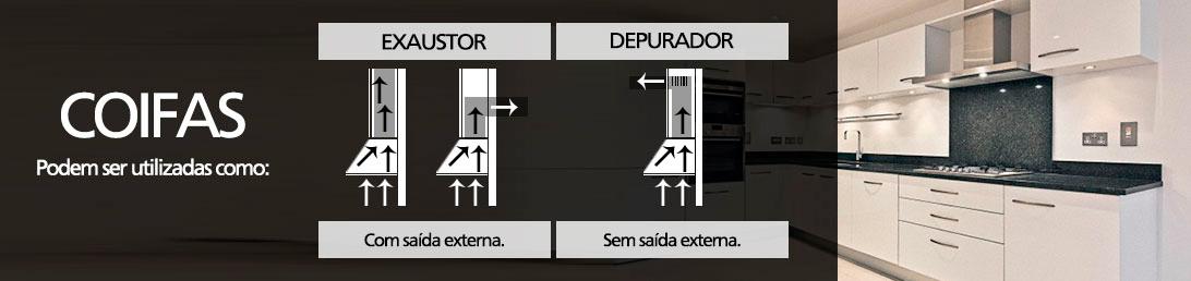 Gráfico explicando o funcionamento de coifas e depuradores